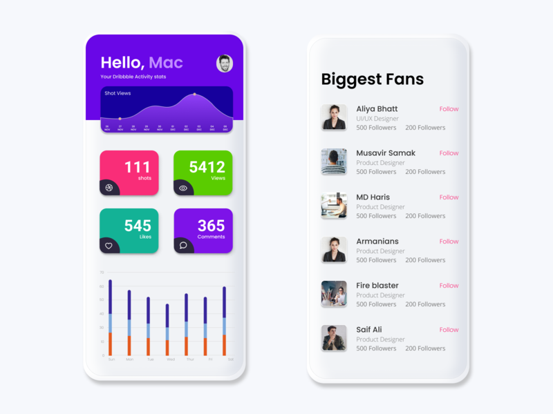 Dribbble Stats dashbaord flat web analysis typography branding ux design dashboard template design app dashboard ui dashboard design analytics stats dashboard