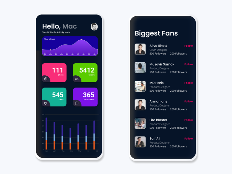 Dribbble Stats - Dark mode flat dribbble analytics chart statistics analytics dribbble stats branding app animation ui illustration ux dribbble best shot
