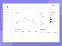 Ridex - The Ride Sharing App Dashboard Exploration (WIP)