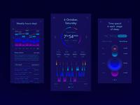 Analytics chart tracker sleep 018 diagram chart analysis analyse ux app application app concept dailyui