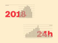 Data-visualisation Style Definition