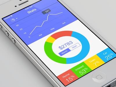 Finance App Template Psd Xcode Project By Arcangelo Fiore