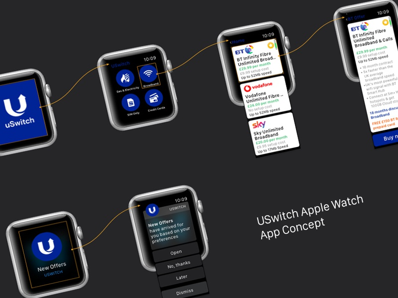 uSwitch for Apple Watch • Concept apple watch ux london overview concept apple watch uswitch