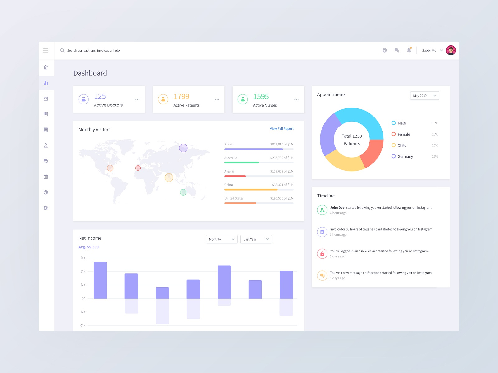 Dribbble dashboard