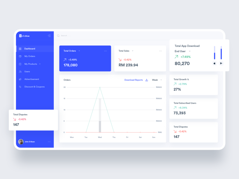 BelloBlue: Fashion + Delivery Web App shopping order ecommerce dashboard ecommerce branding design product dashboard ui ux ui webapp admin dashboard admin template delivery fashion app dashboard design dashboard app dashboard