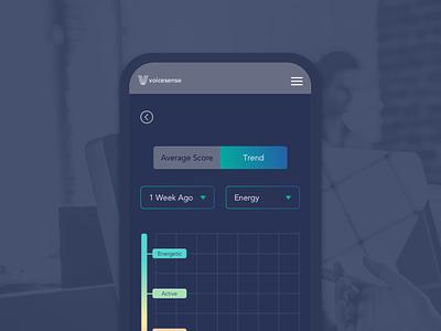 Voicesense mobile app onboarding ios android hello. branding design ux app ui