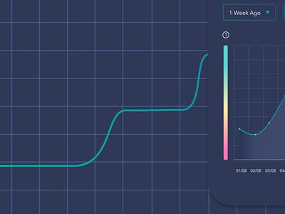 Voicesense mobile app animation ios android brand typography hello. branding design ux app ui