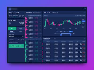 Blockchain Trading Dashboard finance trade trading cryptocurrency stock dashboard exchange blockchain