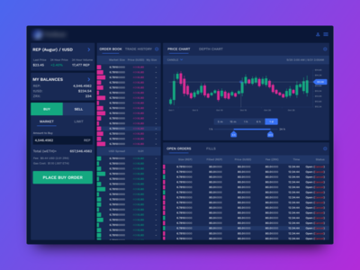 Blockchain Trading Dashboard finance trade trading cryptocurrency stock dashboard exchange blockchain