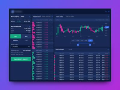 Blockchain Trading Dashboard