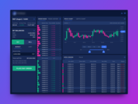 Blockchain Trading Dashboard