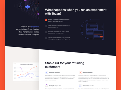 Tozan - homepage web page ui ux landing page modern minimal startup illustrations line illustrations abstract red flat illustrator clean simple vector graphic design technology ai website
