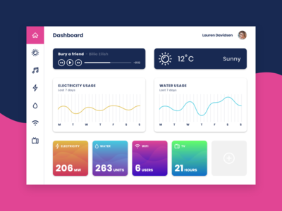 Daily UI #021 / Home Monitoring Dashboard