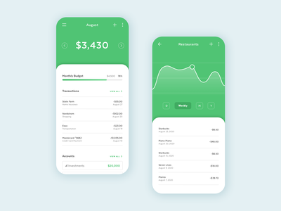 Budgeting App banking bank app bank finance app budget app budgeting budget financial finance ui design ux design mobile app ux ui app vector minimal minimalist