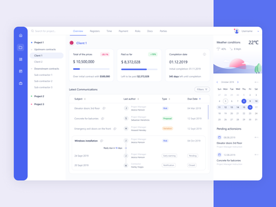 Client's page dashboard admin panel web ux ui