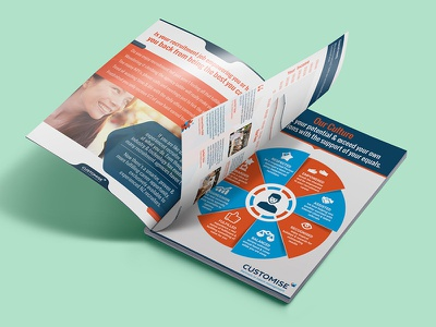 Info graphical Brochure design catalog book design magazine mockups print media brochure info graphics
