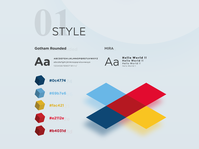 Style Guides - Loyalty System App loyalty program ux mobile apps trends ui  ux