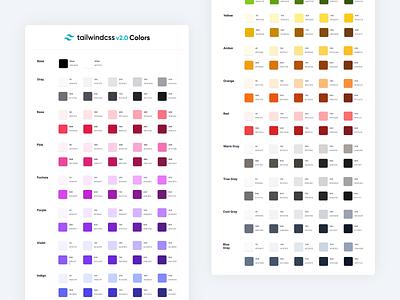 🎨 TailwindCSS v2.0 Colors for Figma! ui design figmadesign color system color palette colorscheme colors library figma tailwindui tailwindcss tailwind