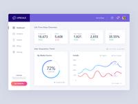 Upscale Analytics Dashboard