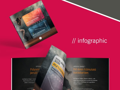 Brochure Design - Part 2