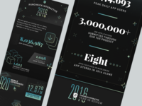 Punchkick's End-of-Year • Full Graphic