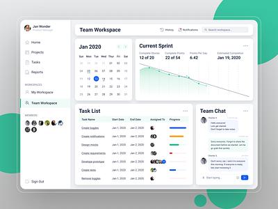 Project Management Dashboard widget workspace analytics data burndown chat calendar ui ux app task management project