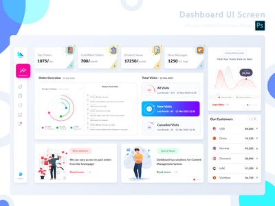 Dashboard UI Design logo design gradient vector typo branding dashboard design ux ui app design illustration graphics dashboard