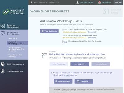 Workshops, Courses & Quiz