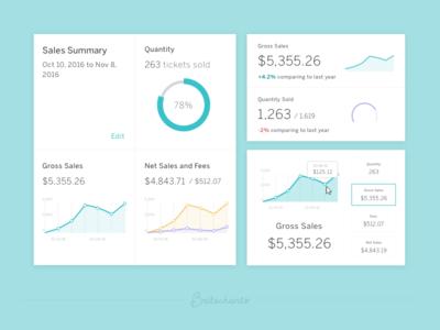 Summary Cards - Britecharts card library charts dashboard analytics visualization data