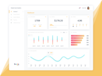 Simple Cycle Dashboard