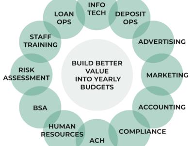 Data Visualization Spoke Model dataviz editorial illustration datavisualization