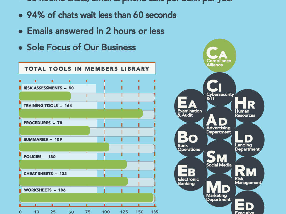 By The Numbers Campaign/ 2018 infographic data design infoviz colorways data visualization vector illustration