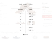 Shoes size guide
