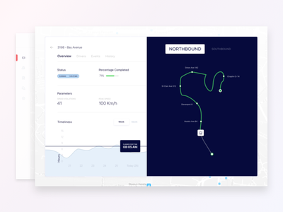 Bus Tracking App - Route Overview visualization interface route bus transportation graph form data platform dashboard