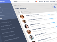 Learning Management System (LMS) UI/UX -User Summary