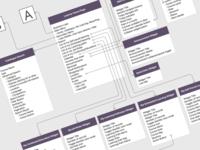Information Architecture - Enterprise LMS Learner Home Page