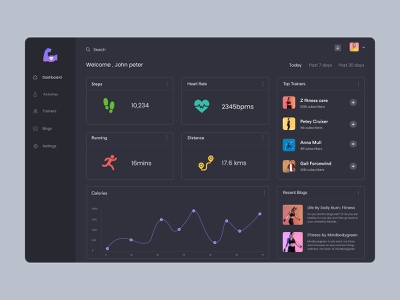 Dashboard - Fitness app timer app bodybuilding fitness app health app sleep dashboard app web dashboard ui fitness dashboard