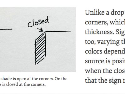 Sketch typekit