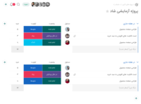 Task/project manager system iran dashboard ui dashboad project task task manager design ui persian figma