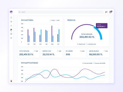 E-commerce Dashboard Interface minimal finance flat interface ecommerce dashboard app ux ui design