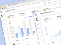SCM SaaS project Dashboard