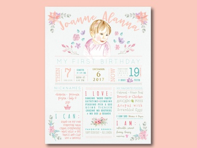 Milestone Chart poster design poster layout milestone chart first birthday