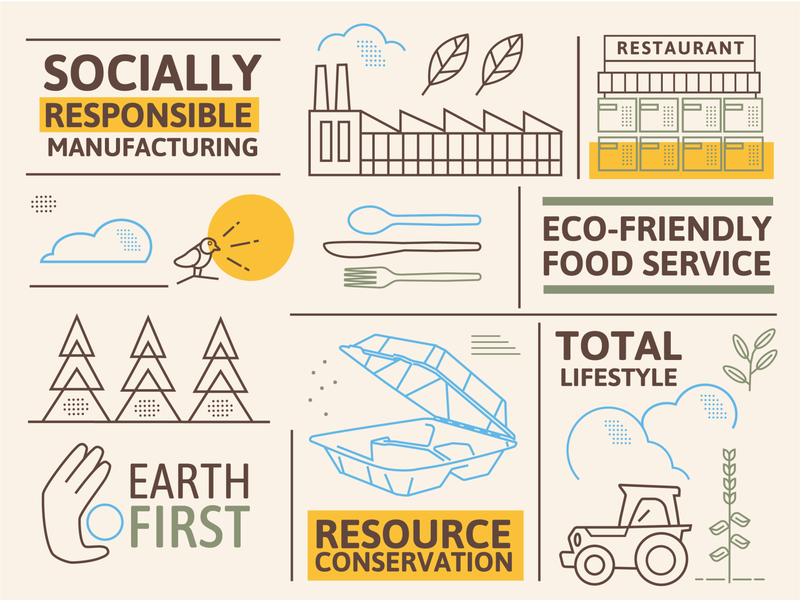Facebook Social Tile for Earth First line art social media facebook restaurant recycle biodegradable eco-friendly