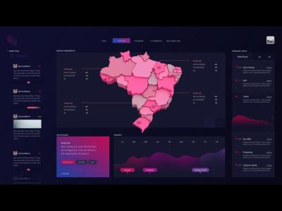 Ai dashboard analysis
