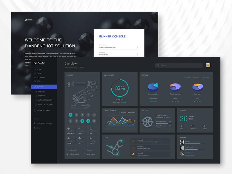 Blinker Console iot 数据管理 ui 云数据 login interface data presentation management background