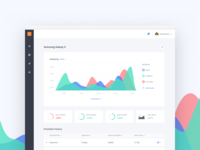 Market research dashboard