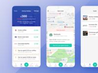 Financial savvy mobile app – design sprint