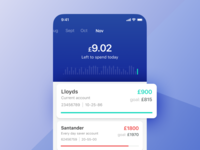 Savings app for the financially savvy – design sprint financial app savings prototype mobile app product design minimal data visualisation testing ux user experience ui