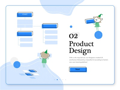 Santa's Polar Express App: Part 2 mobile product design agency holiday design christmas holiday concept ux tech art app creative graphic design illustration design