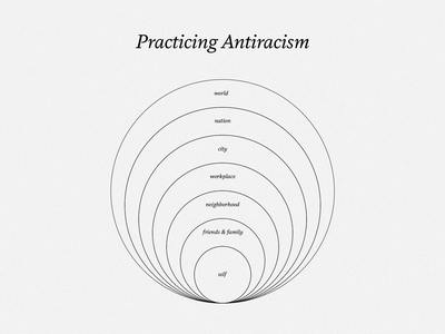 Practicing Antiracism infographic blm typography brand identity type